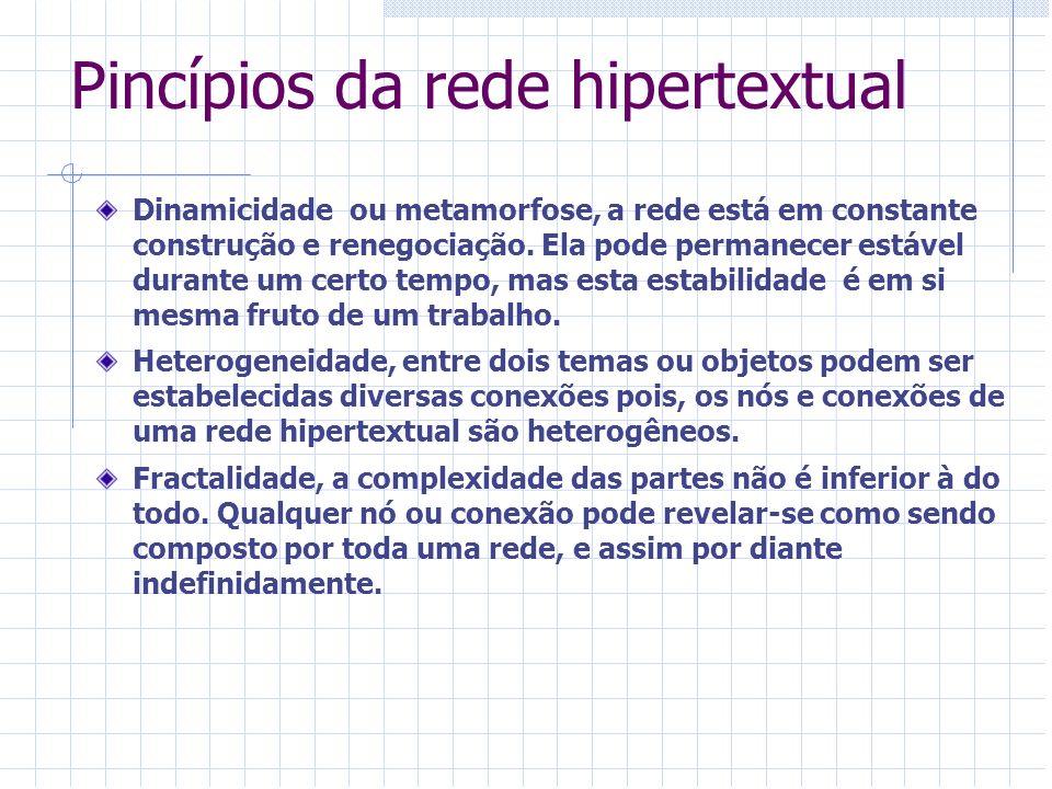 Pincípios da rede hipertextual