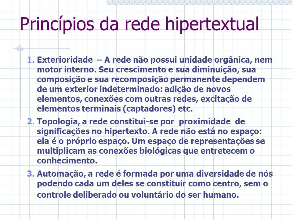Princípios da rede hipertextual