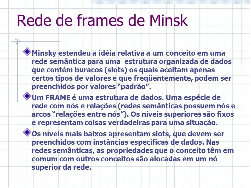 Rede de frames de Minsk