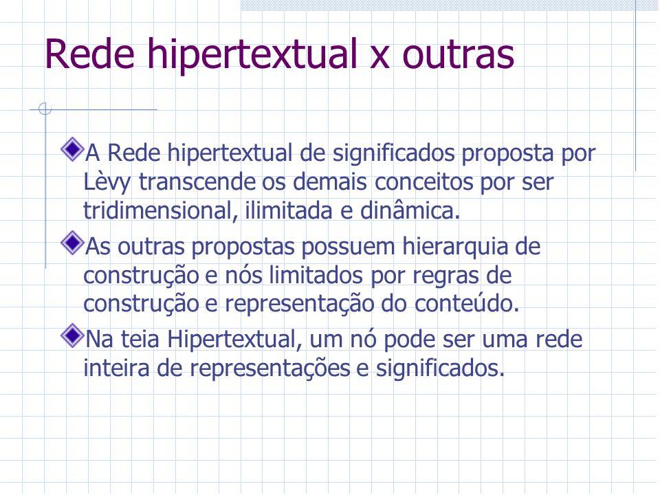 Rede hipertextual x outras