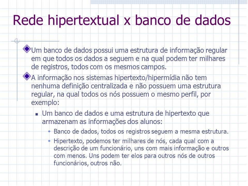 Rede hipertextual x banco de dados