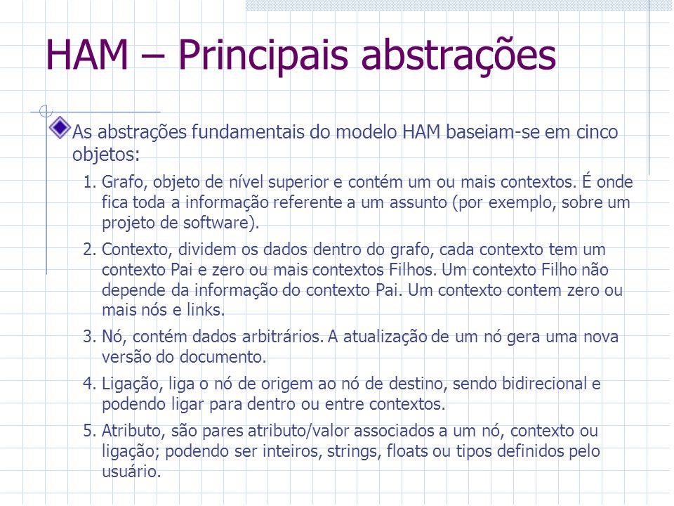 HAM – Principais abstrações