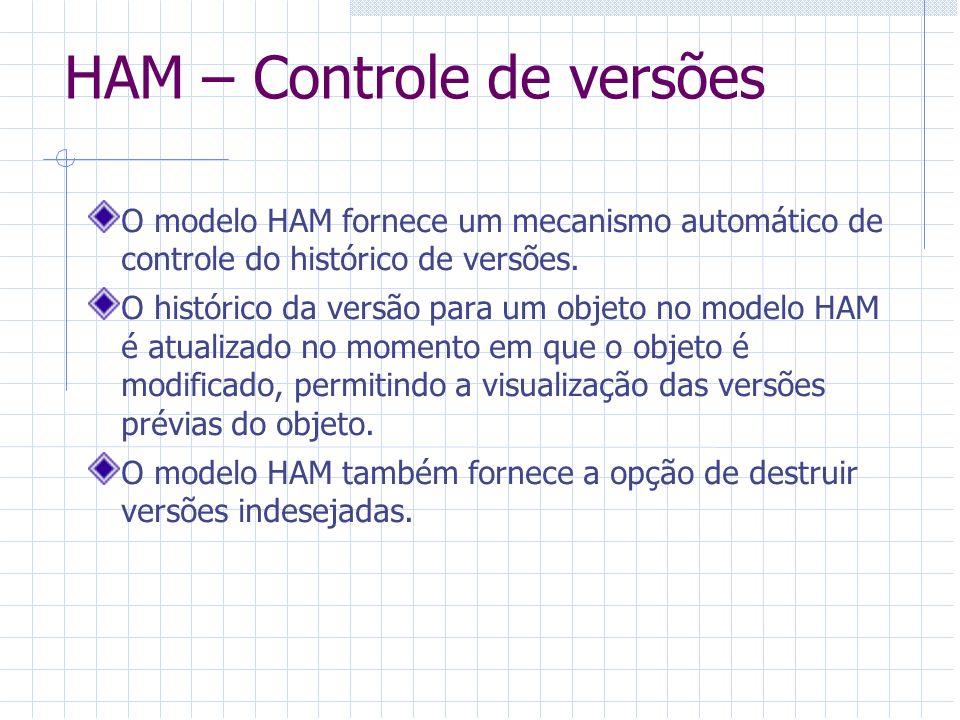 HAM – Controle de versões