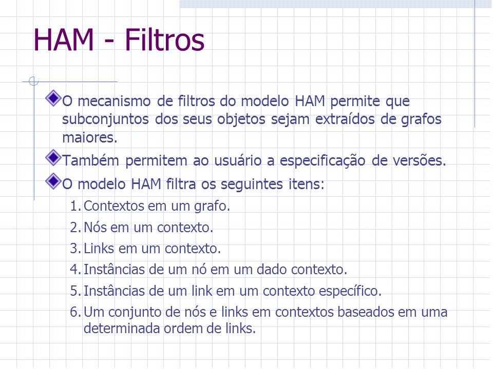 HAM - FiltrosO mecanismo de filtros do modelo HAM permite que subconjuntos dos seus objetos sejam extraídos de grafos maiores.