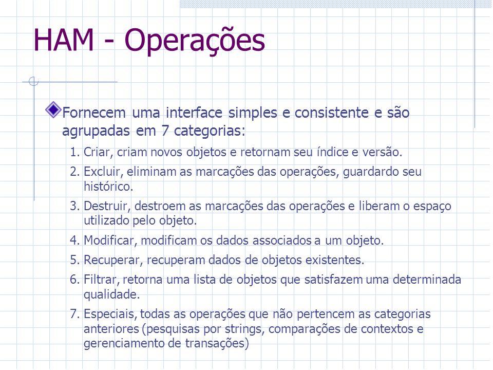 HAM - Operações Fornecem uma interface simples e consistente e são agrupadas em 7 categorias:
