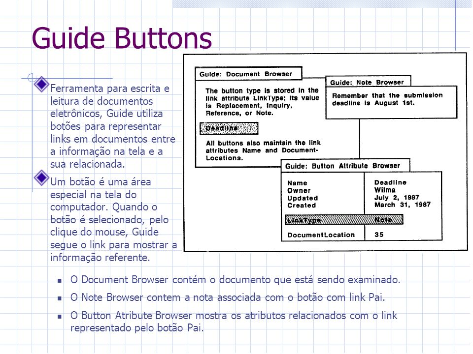 Guide Buttons