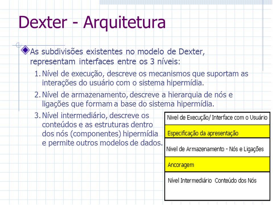 Dexter - ArquiteturaAs subdivisões existentes no modelo de Dexter, representam interfaces entre os 3 níveis: