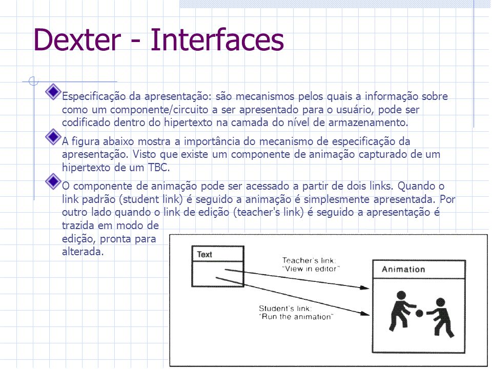 Dexter - Interfaces