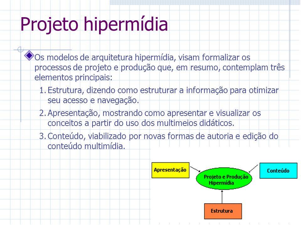 Projeto hipermídia