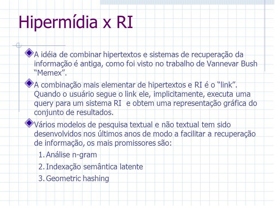 Hipermídia x RI