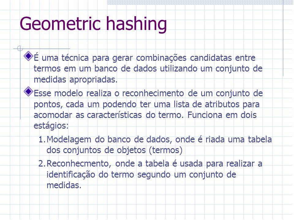 Geometric hashingÉ uma técnica para gerar combinações candidatas entre termos em um banco de dados utilizando um conjunto de medidas apropriadas.