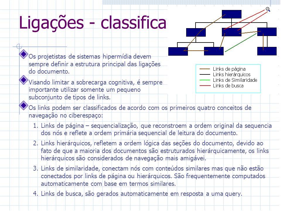 Ligações - classificação