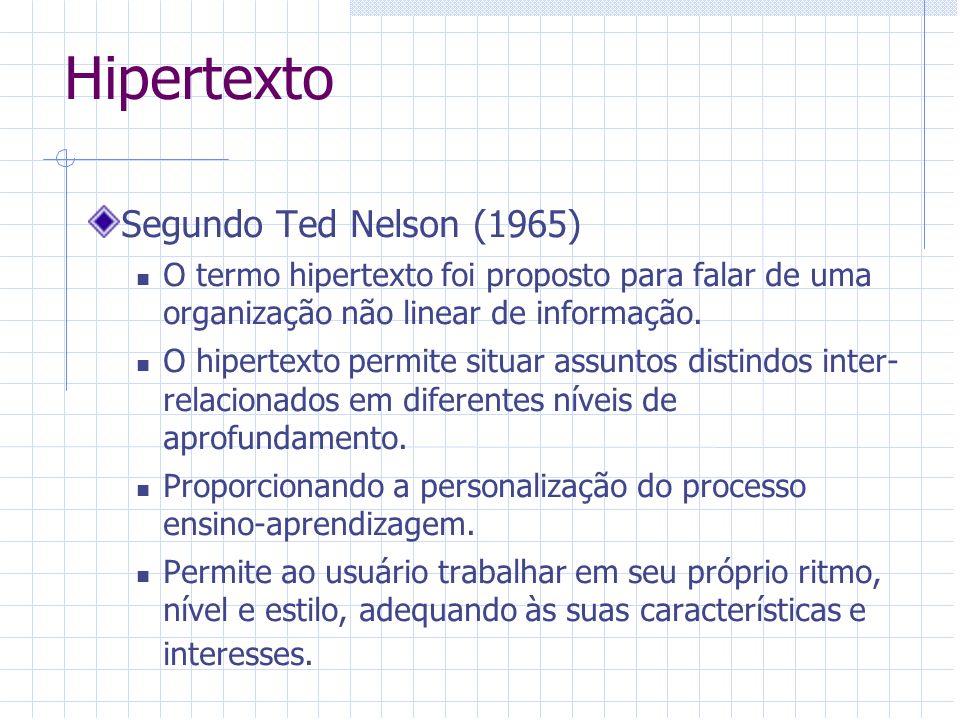 Hipertexto Segundo Ted Nelson (1965)