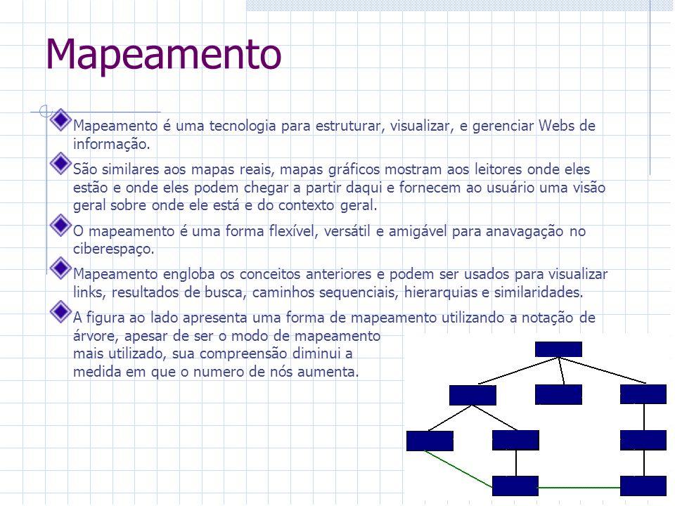 Mapeamento Mapeamento é uma tecnologia para estruturar, visualizar, e gerenciar Webs de informação.