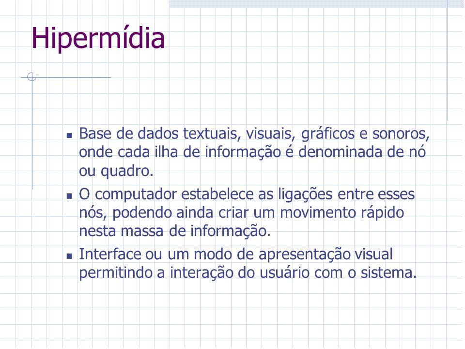 HipermídiaBase de dados textuais, visuais, gráficos e sonoros, onde cada ilha de informação é denominada de nó ou quadro.
