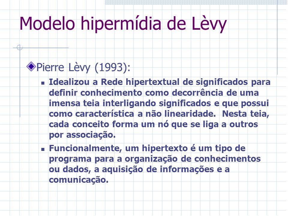 Modelo hipermídia de Lèvy