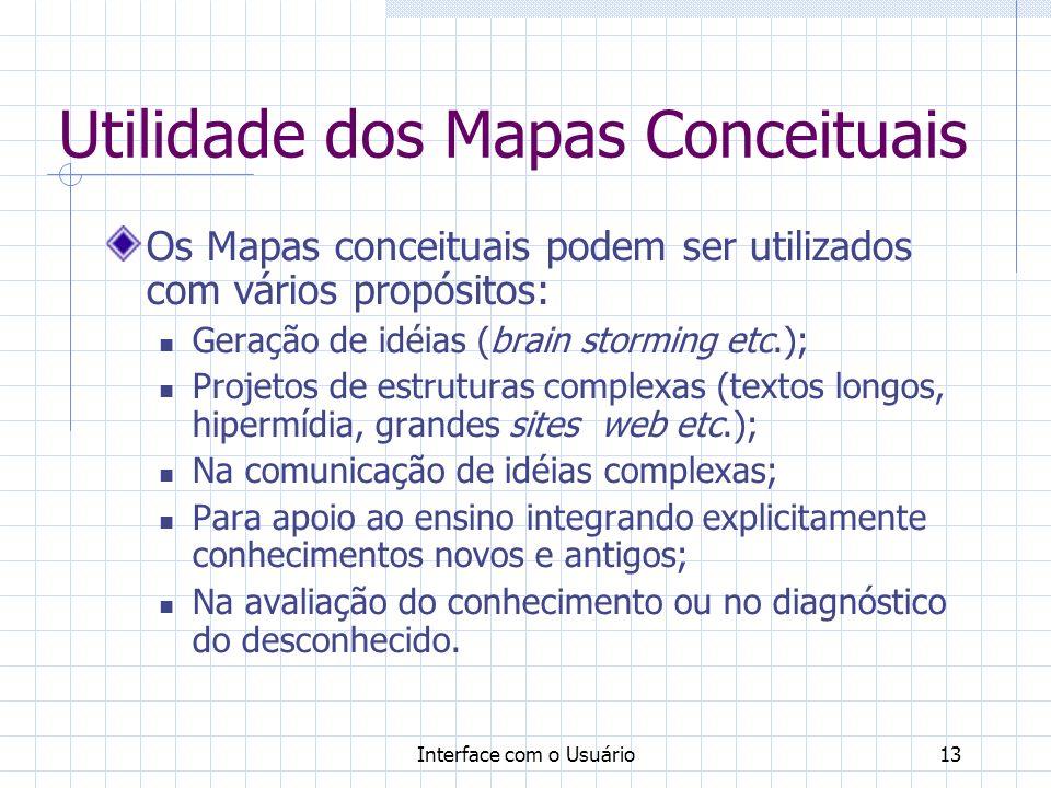 Utilidade dos Mapas Conceituais