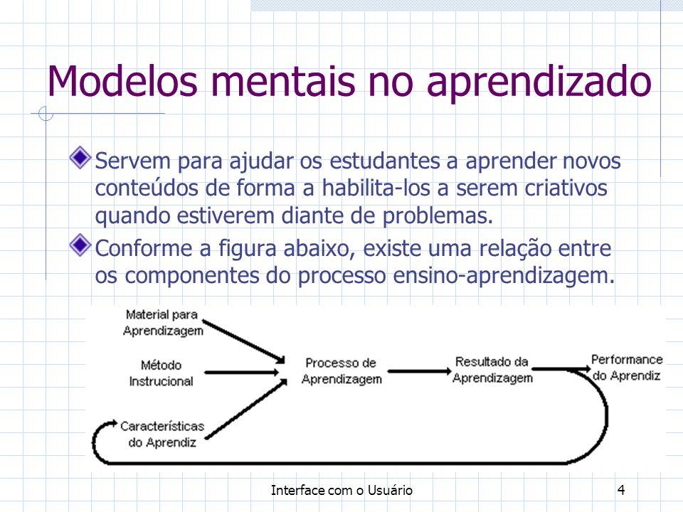 Modelos mentais no aprendizado