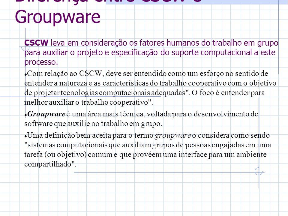 Diferença entre CSCW e Groupware