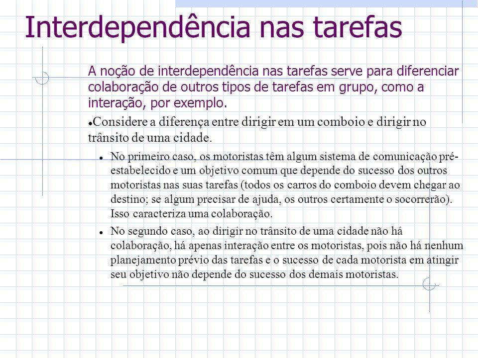 Interdependência nas tarefas