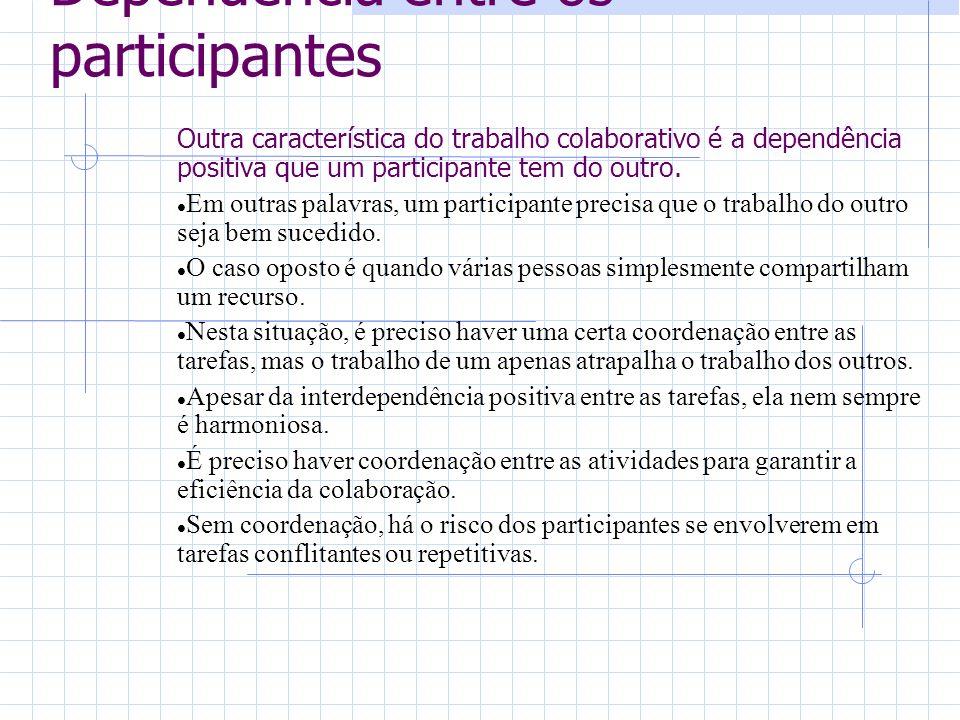 Dependência entre os participantes