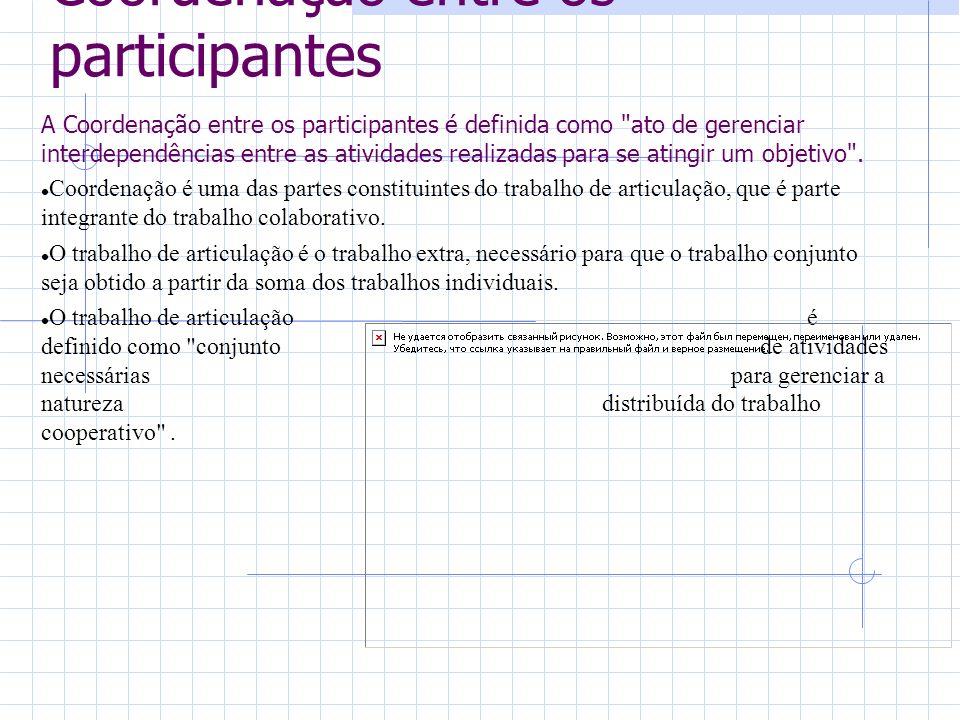 Coordenação entre os participantes