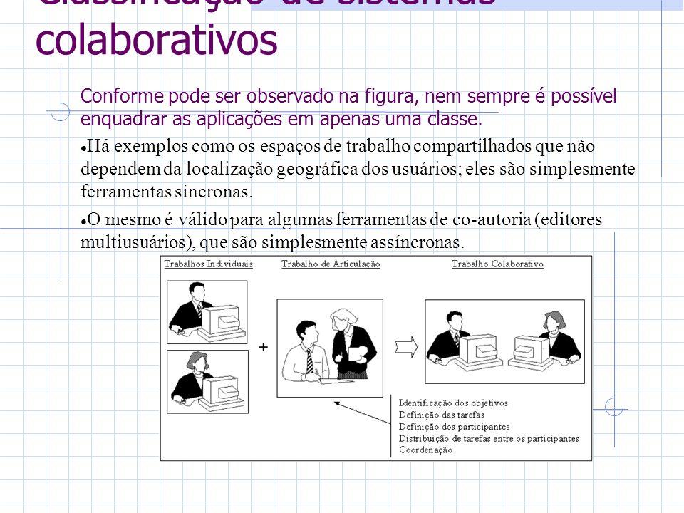 Classificação de sistemas colaborativos
