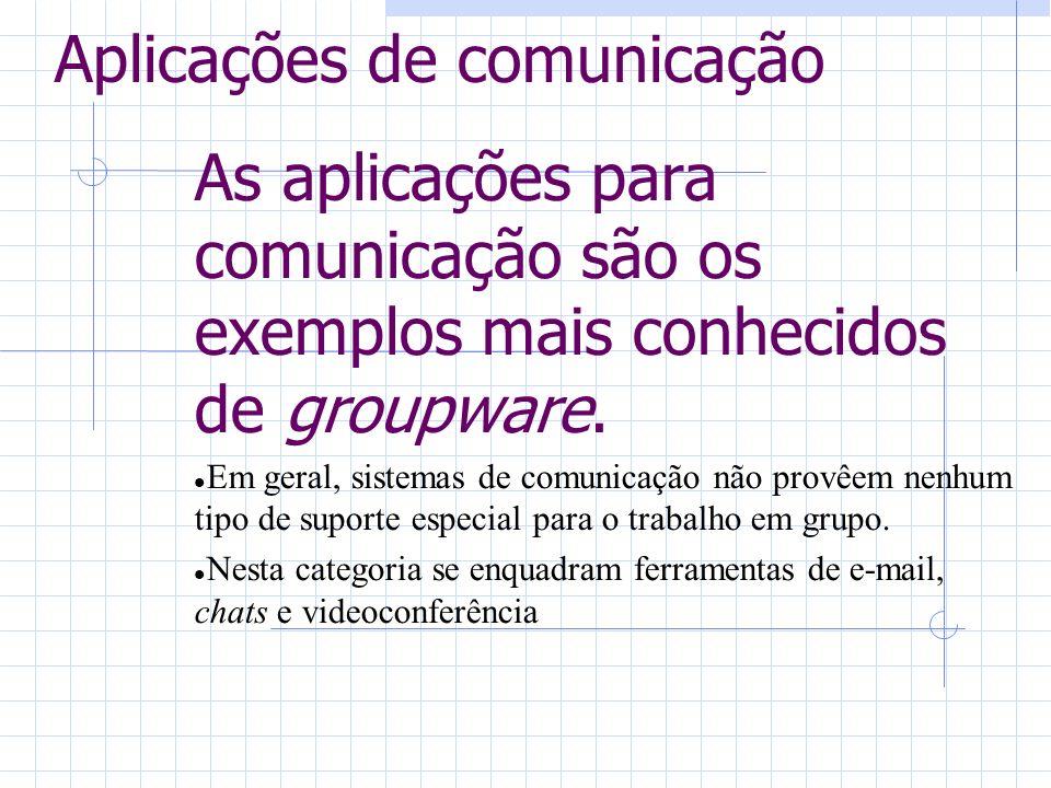 Aplicações de comunicação