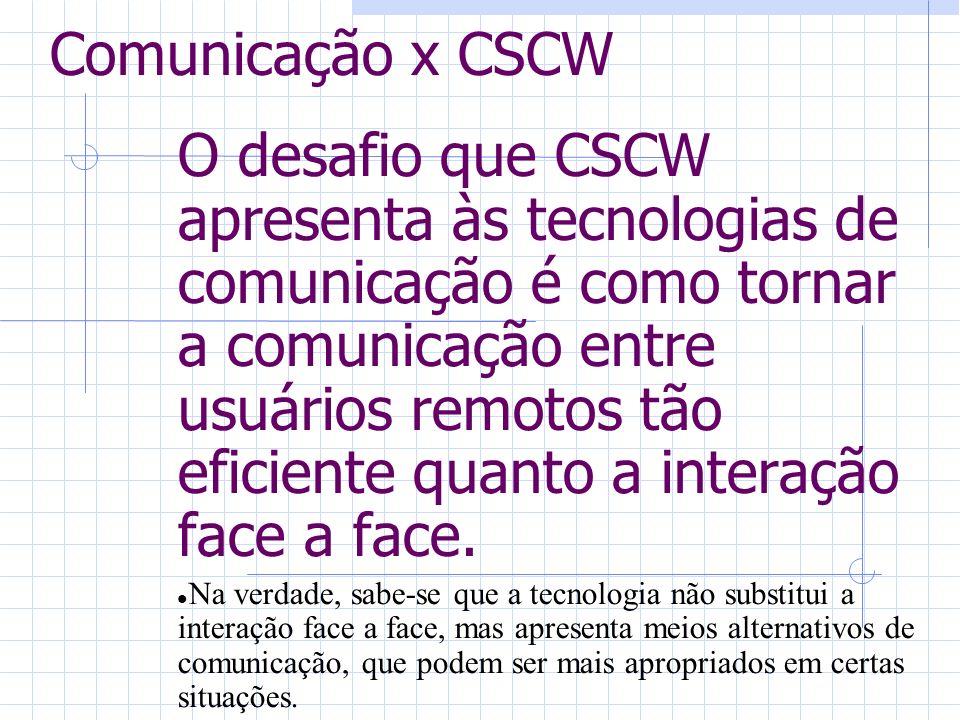 Comunicação x CSCW