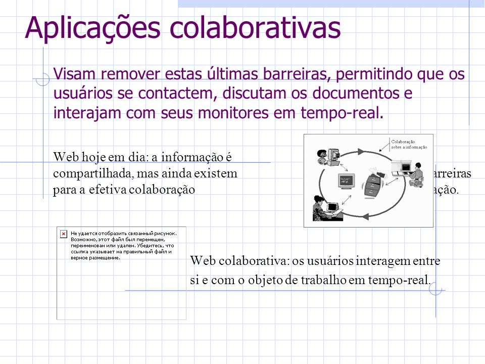 Aplicações colaborativas