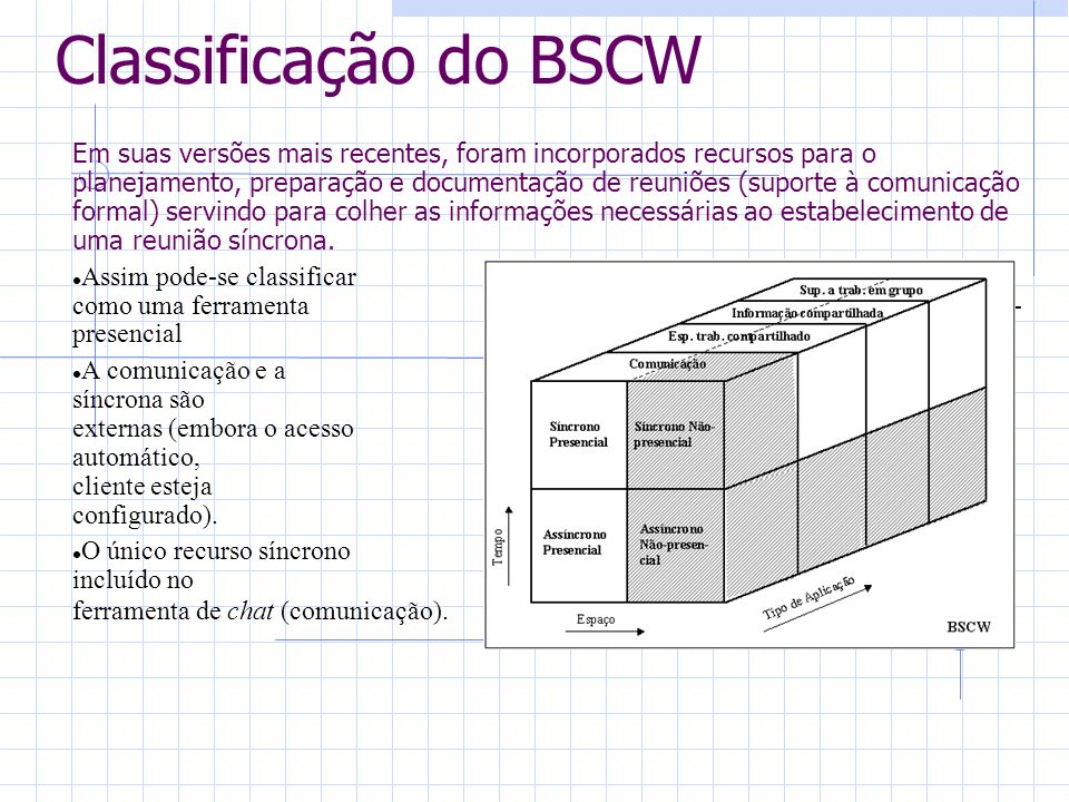 Classificação do BSCW
