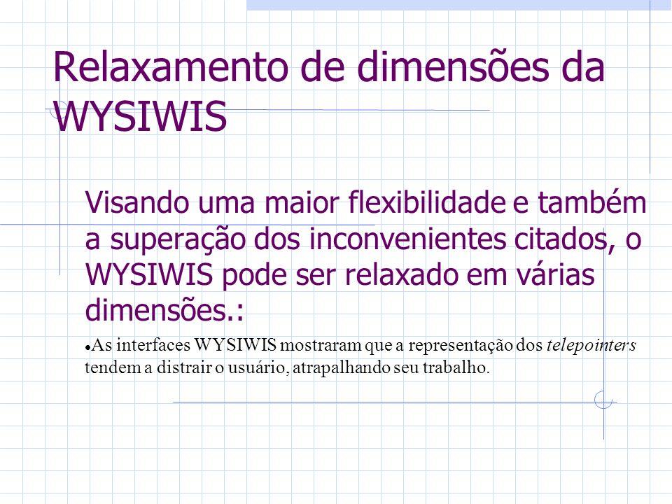 Relaxamento de dimensões da WYSIWIS