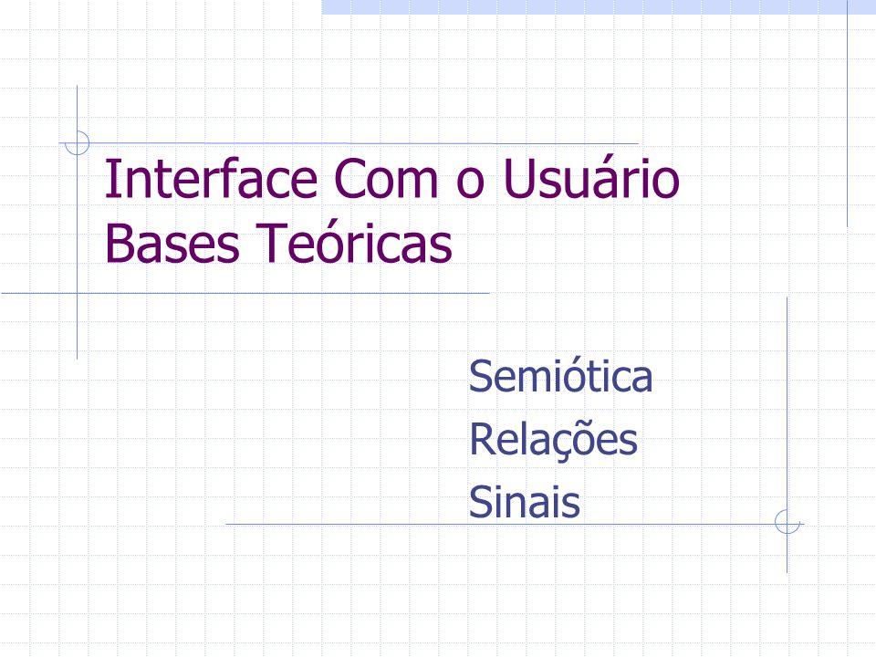 Interface Com o Usuário Bases Teóricas