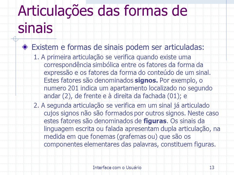 Articulações das formas de sinais