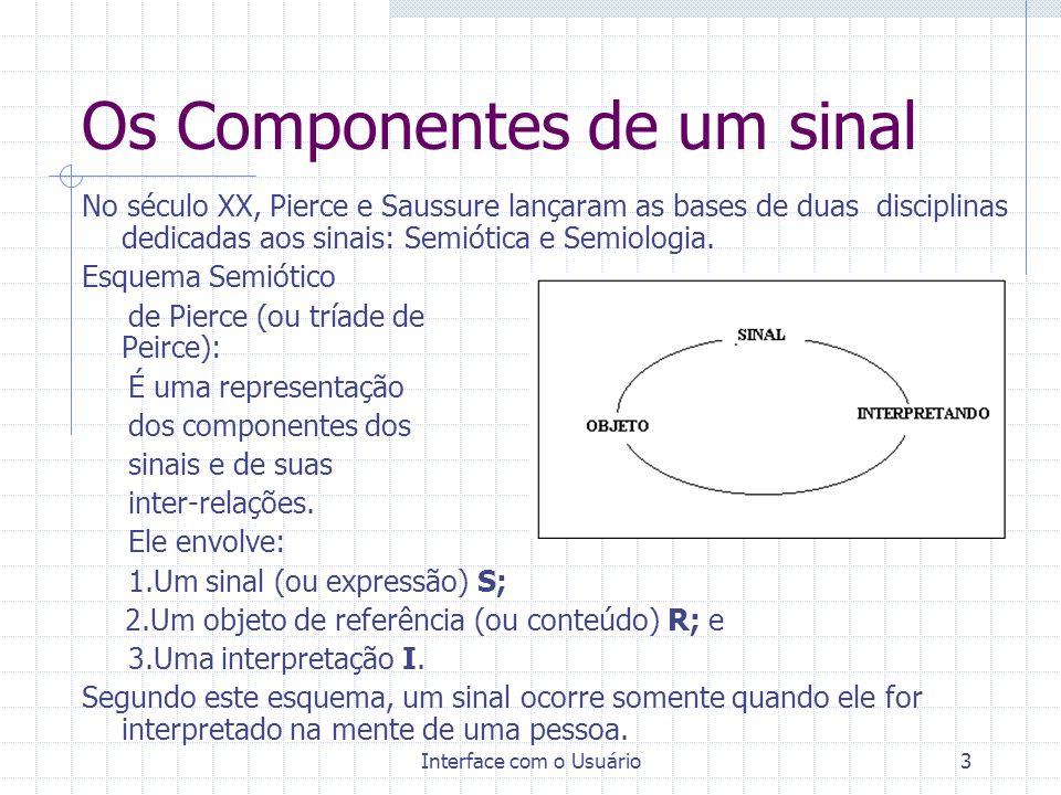 Os Componentes de um sinal