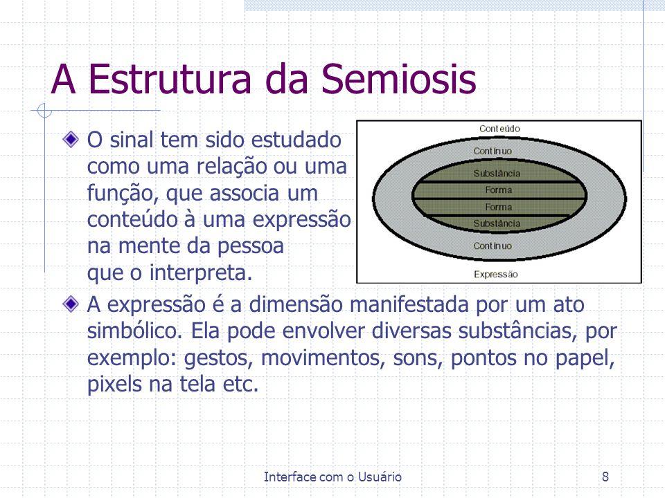 A Estrutura da Semiosis