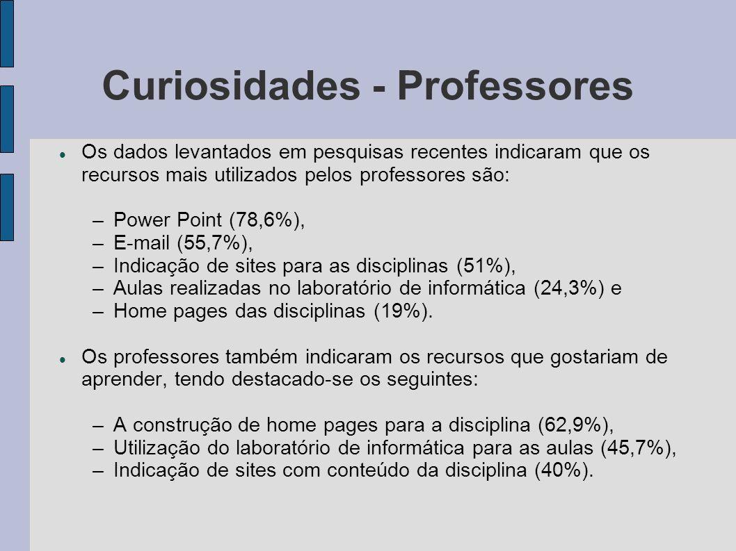 Curiosidades - Professores