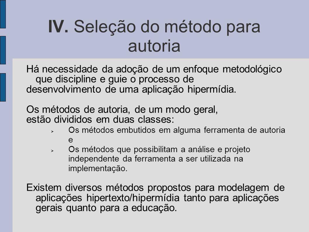 IV. Seleção do método para autoria