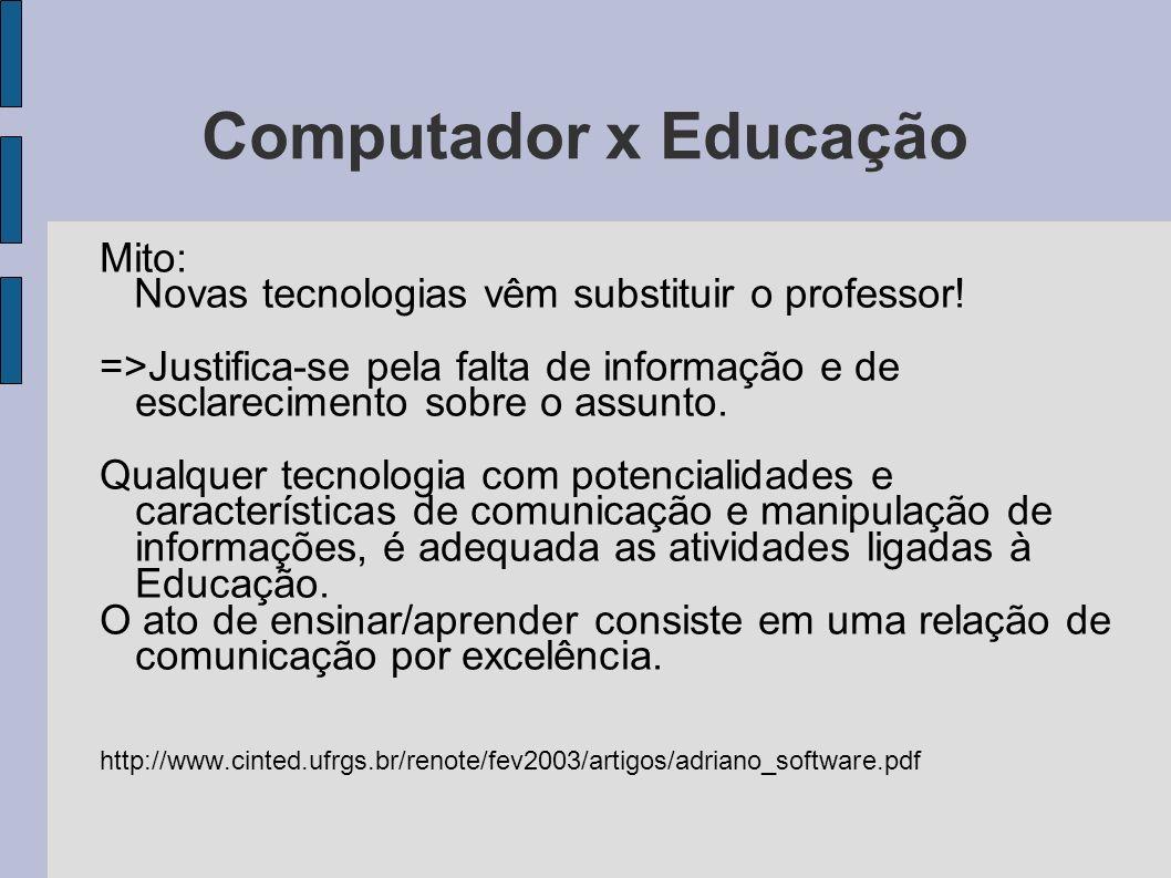 Computador x Educação Mito: