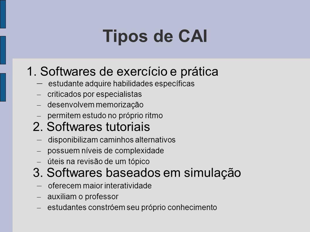 Tipos de CAI 1. Softwares de exercício e prática