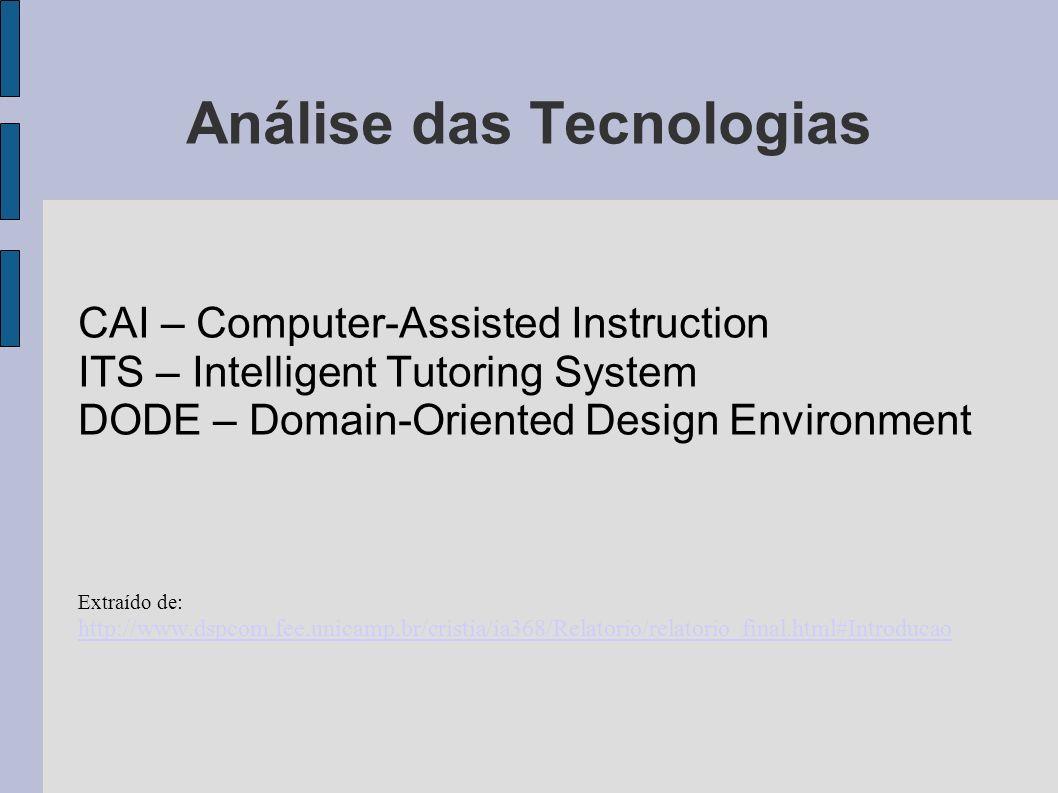 Análise das Tecnologias