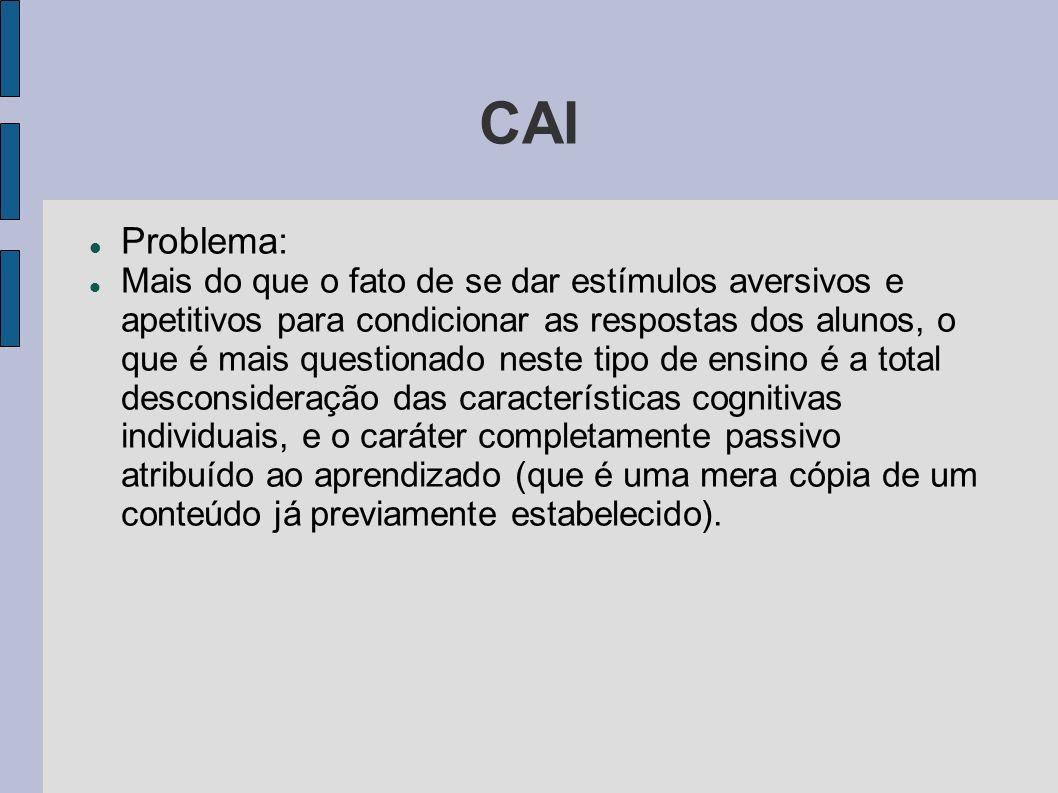 CAI Problema: