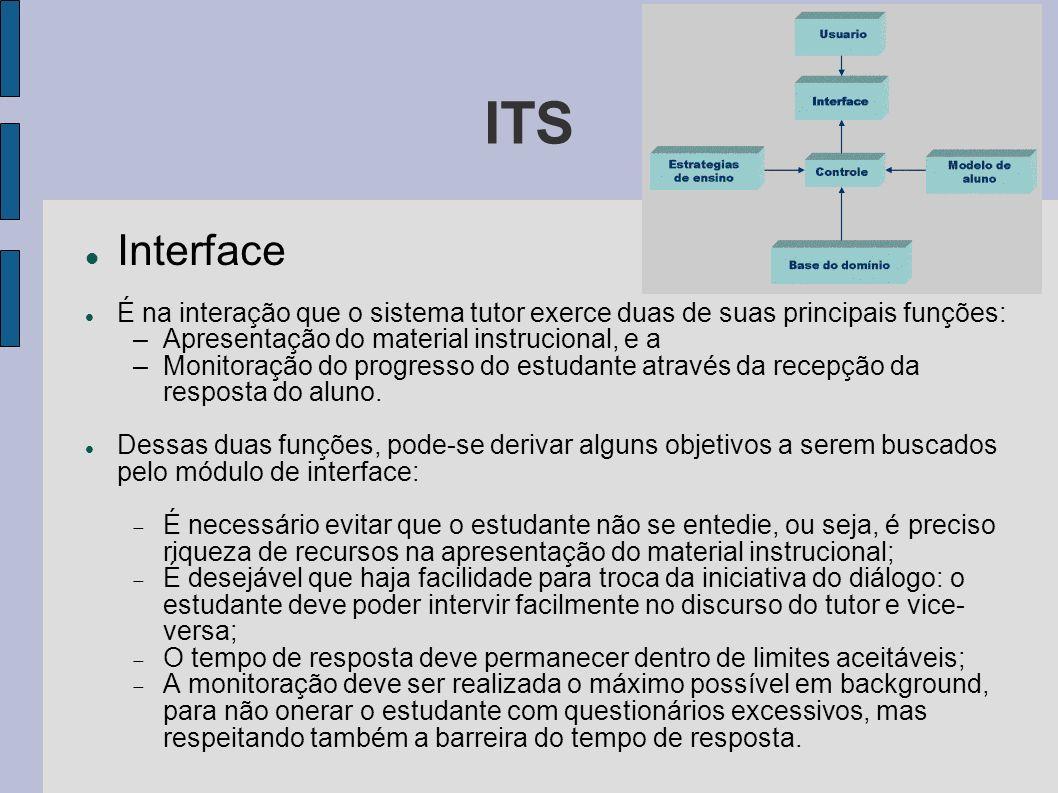 ITS Interface. É na interação que o sistema tutor exerce duas de suas principais funções: Apresentação do material instrucional, e a.