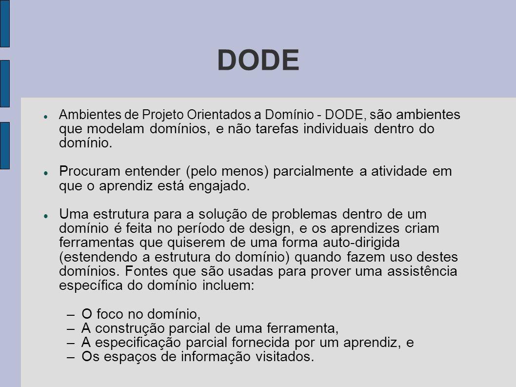 DODEAmbientes de Projeto Orientados a Domínio - DODE, são ambientes que modelam domínios, e não tarefas individuais dentro do domínio.