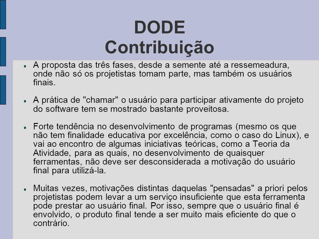 DODE Contribuição