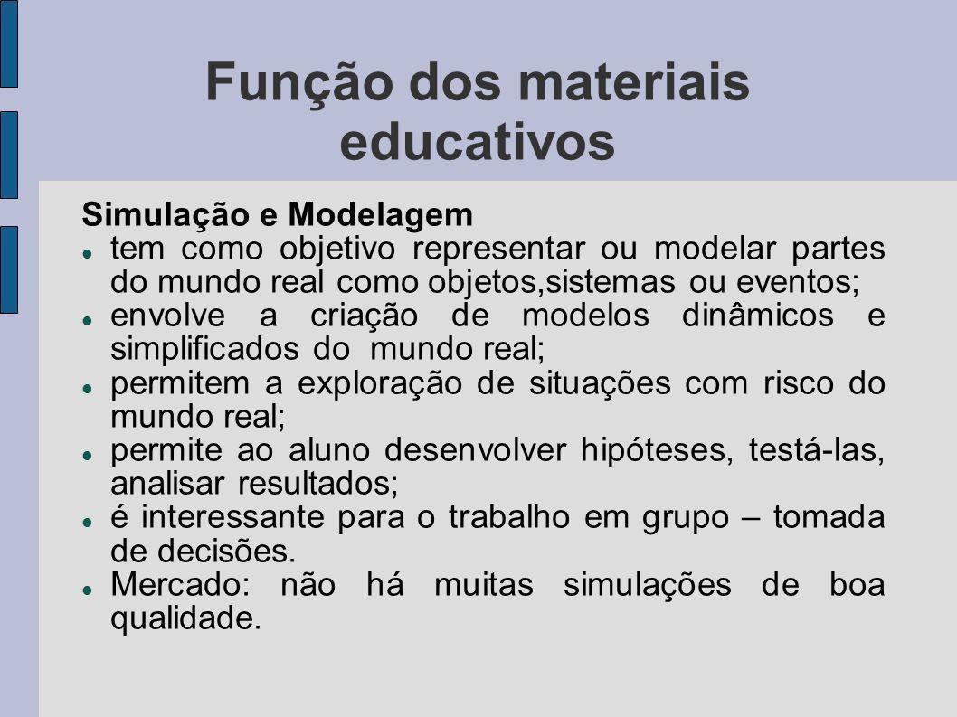 Função dos materiais educativos