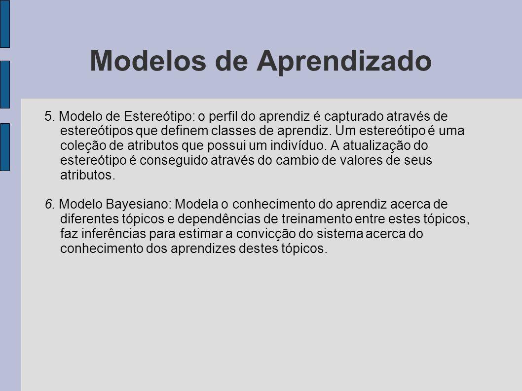 Modelos de Aprendizado