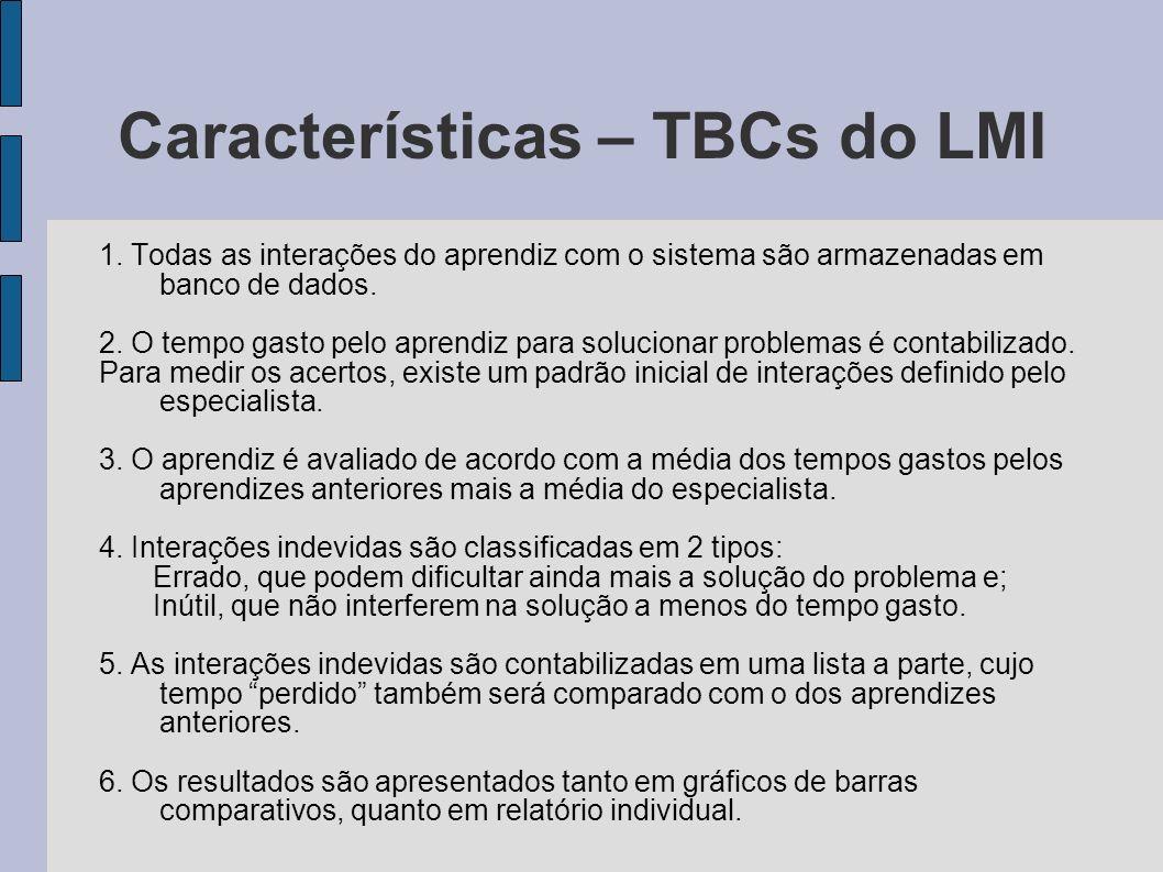 Características – TBCs do LMI