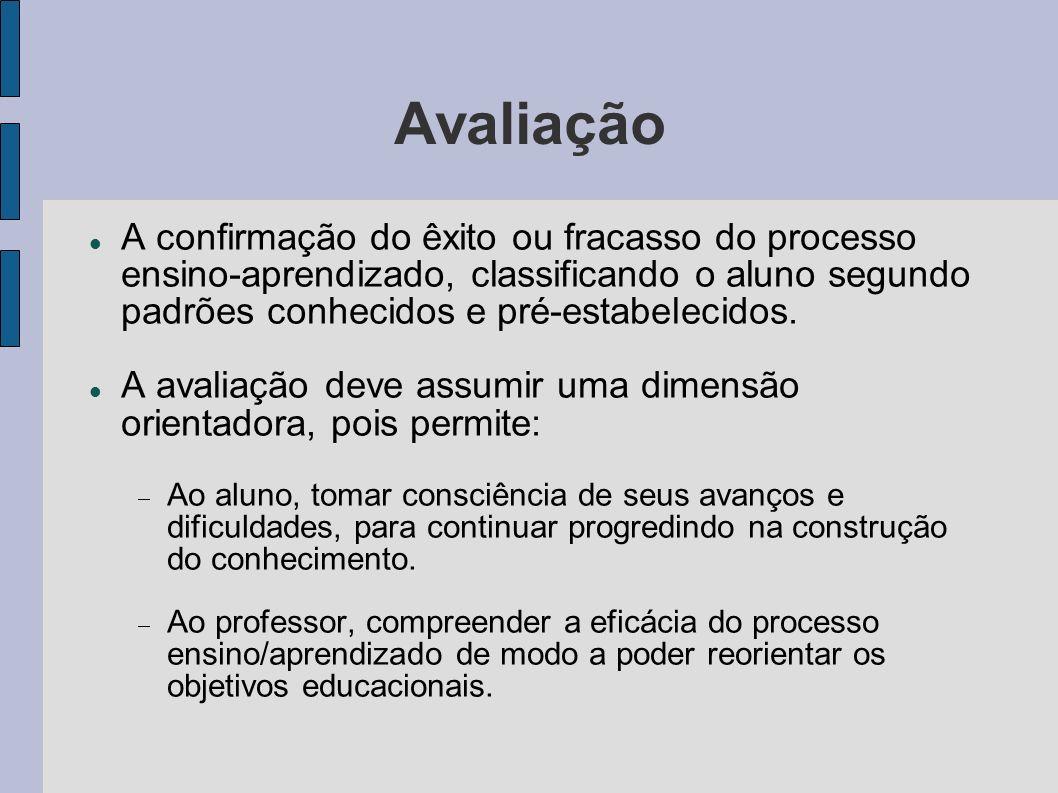 AvaliaçãoA confirmação do êxito ou fracasso do processo ensino-aprendizado, classificando o aluno segundo padrões conhecidos e pré-estabelecidos.