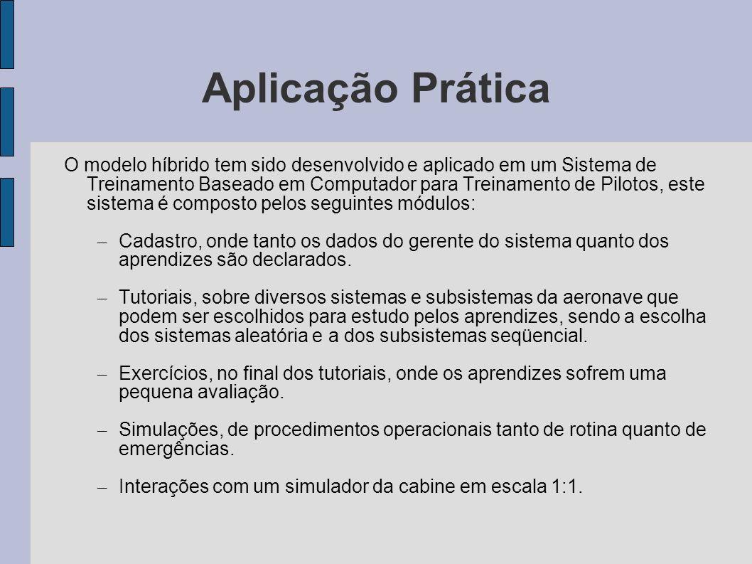 Aplicação Prática